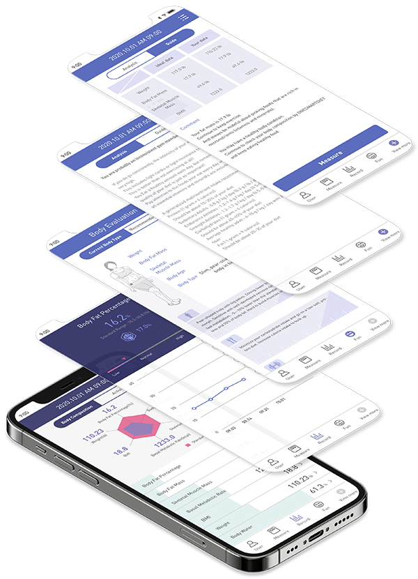 FITRUS, ONESMARTDIET, The app distinguishes the somatotype based on <span class='text-info'>ONESOFTDIGM</span>'s self-researched body composition.<br> It divides users into 3 body types, 25 specific subtypes, and provides a total of 139 comments regarding the health condition.
