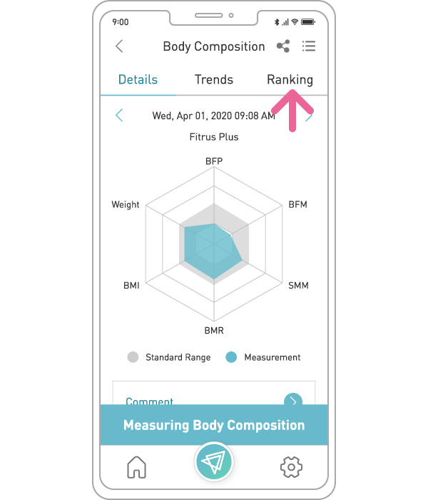 FITRUS, See the results and comments, The Portable Body Composition Analyzer, Body Fat, Health Care, Fat Loss, Body Mass