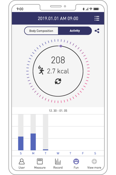 FITRUS, ONESMARTDIET, Activity, The Portable Body Composition Analyzer, Body Fat, Health Care, Fat Loss, Body Mass