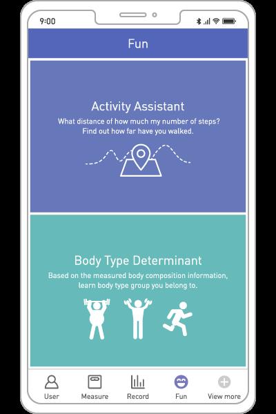 FITRUS, ONESMARTDIET, Fun, The Portable Body Composition Analyzer, Body Fat, Health Care, Fat Loss, Body Mass